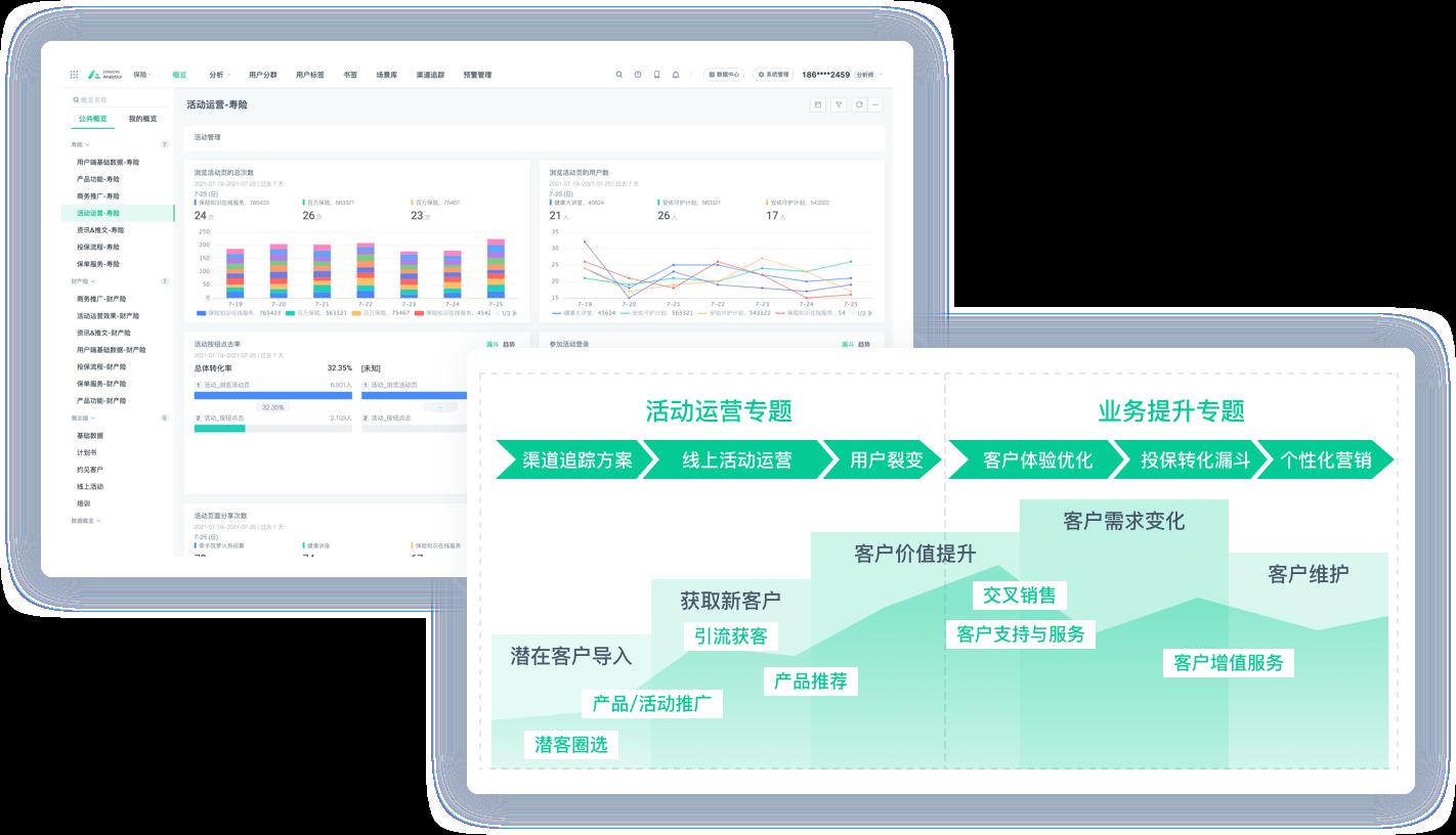 助力险企实现线上化客户迁移,提高直销平台客户转化率